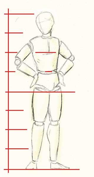 Der menschliche Körper - so etwas wie ein Anatomie-Tutorial (Wiki ...